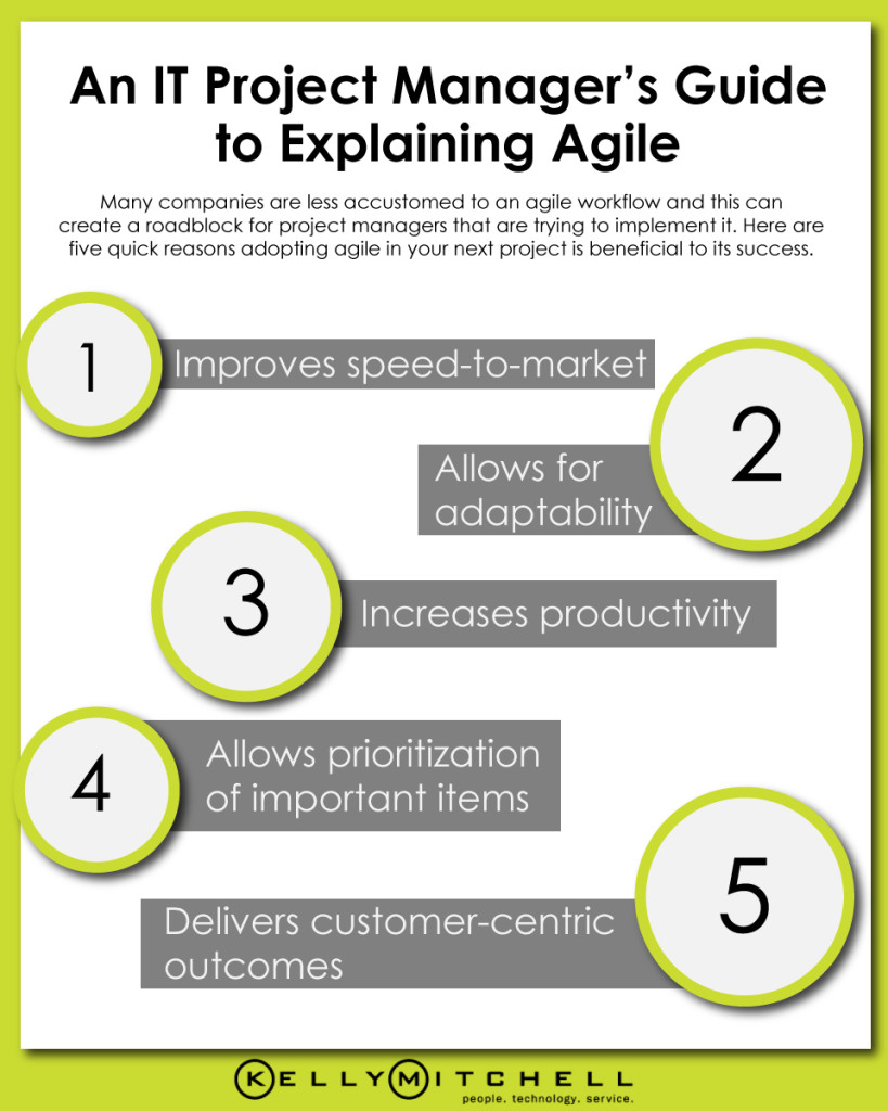 explaining-agile-to-clients